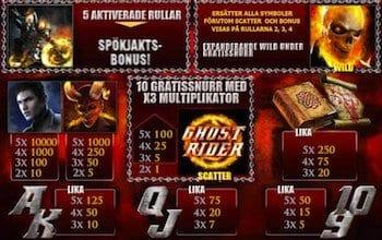 Ghost Rider funktioner