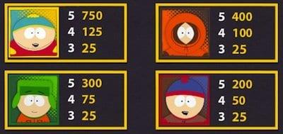 South Park symboler