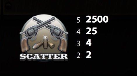 Dead-alive-scatter