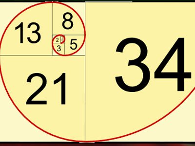 Fibonacci sequence representation with numbers and  circular pattern