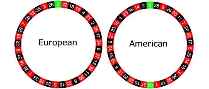 roulette-wheel-europeisk-amerikansk