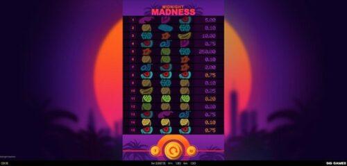 Midnight-madness-slot