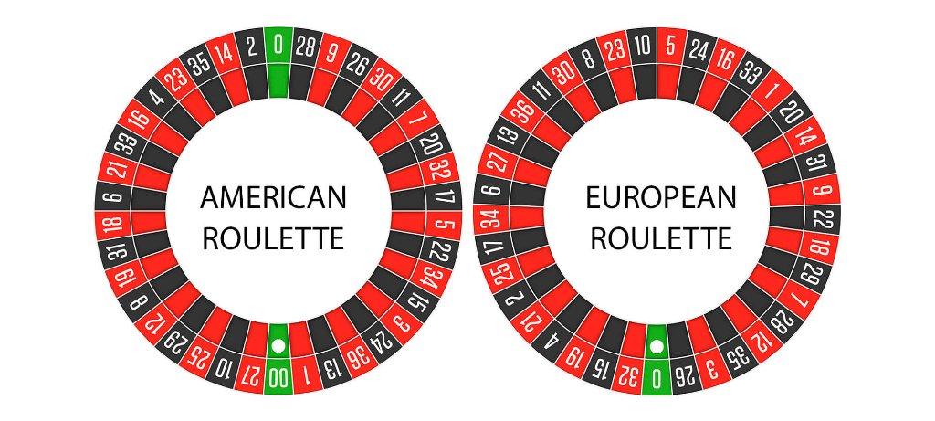 skillnad mellan amerikanskt och europeiskt roulette-hjul