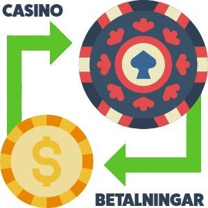 Betalning och uttag hos casinon online