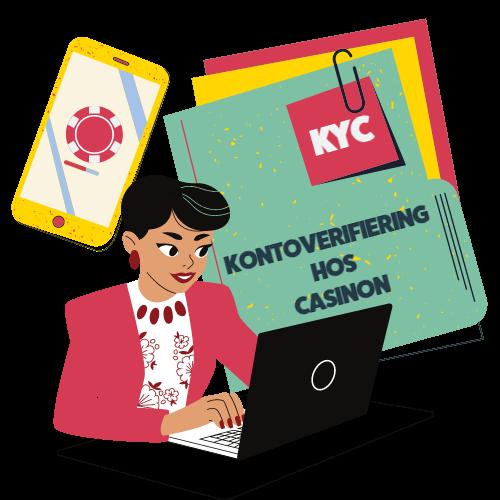 Kontoverifiering (KYC) hos casinon online